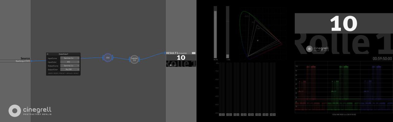 Cinegrell Postfactory | Colorfront Transkoder Nodetree