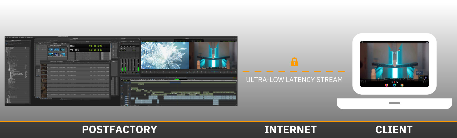 remote editing, low-latency streaming